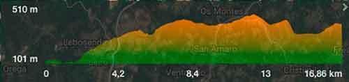 Trail galaica de boborás